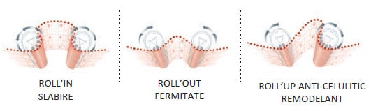 Salon remodelare corporala iasi aparat cavitatie endermologie proces